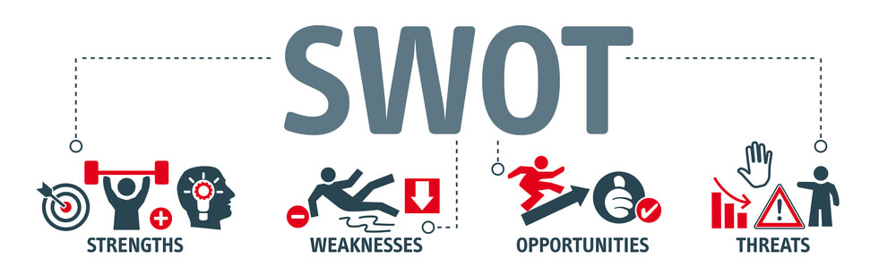 Wat is SWOT Analyse